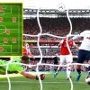 How Arsenal might line up in the event that they signal rumoured switch targets, together with ex-Tottenham star Christian Eriksen and wonderkid Dominik Szoboszlai