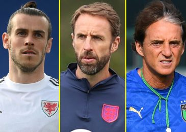 Mancini compares Wales to Stoke, Bale responds to Italy supervisor, Gareth Southgate lifelike about expectations on younger England stars